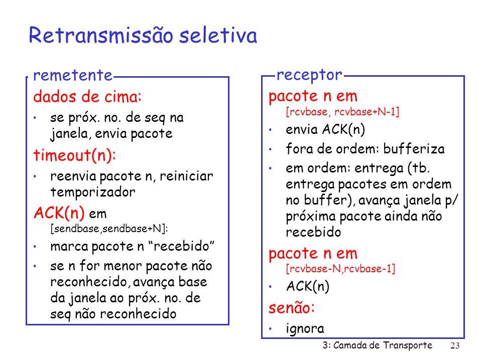 3: Camada de Transporte23 Retransmissão seletiva dados de cima: se próx.