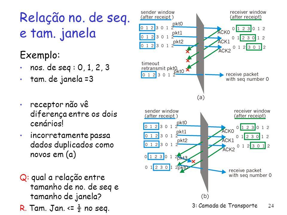 3: Camada de Transporte24 Relação no. de seq. e tam. janela Exemplo: nos. de seq : 0, 1, 2, 3 tam. de janela =3 receptor não vê diferença entre os doi