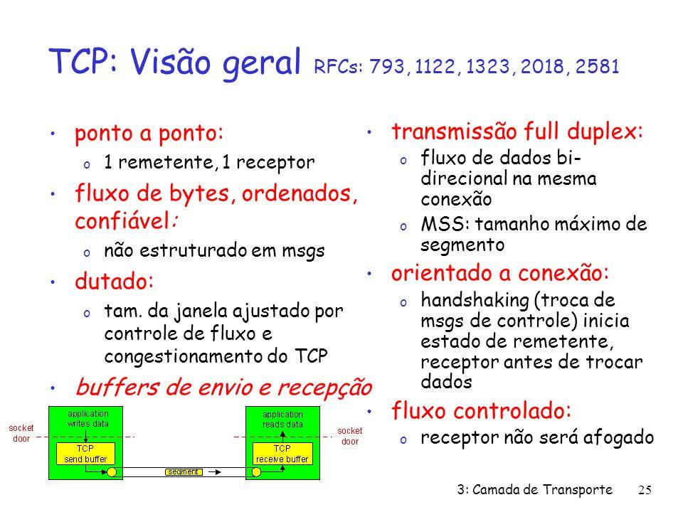 3: Camada de Transporte25 TCP: Visão geral RFCs: 793, 1122, 1323, 2018, 2581 transmissão full duplex: o fluxo de dados bi- direcional na mesma conexão