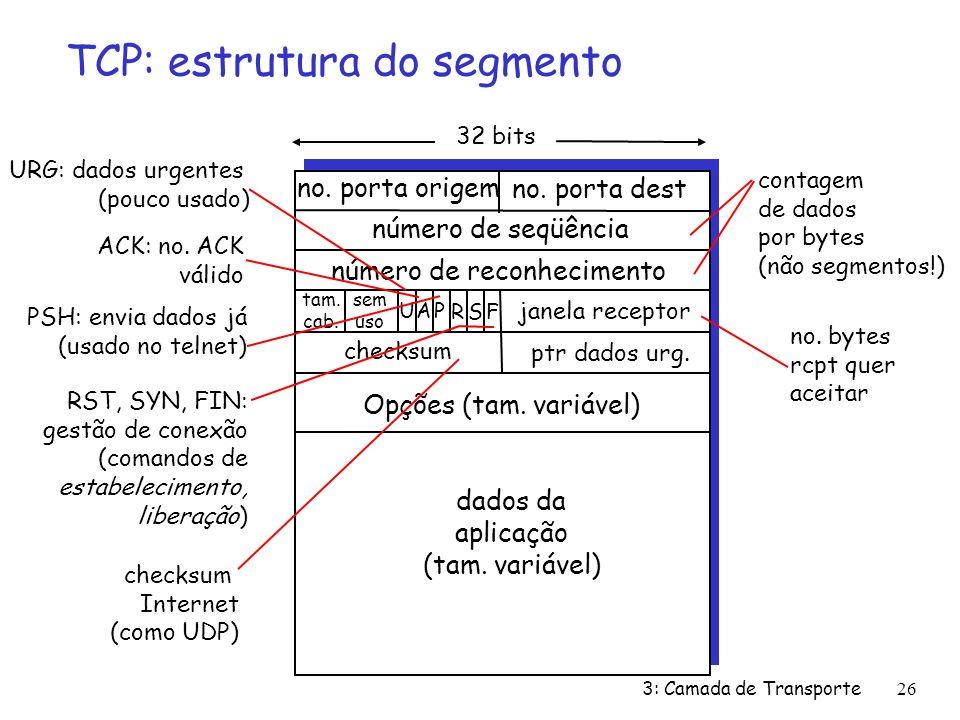 3: Camada de Transporte26 TCP: estrutura do segmento no. porta origem no. porta dest 32 bits dados da aplicação (tam. variável) número de seqüência nú