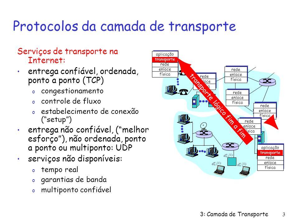 3: Camada de Transporte3 Protocolos da camada de transporte Serviços de transporte na Internet: entrega confiável, ordenada, ponto a ponto (TCP) o congestionamento o controle de fluxo o estabelecimento de conexão (setup) entrega não confiável, (melhor esforço), não ordenada, ponto a ponto ou multiponto: UDP serviços não disponíveis: o tempo real o garantias de banda o multiponto confiável aplicação transporte rede enlace física rede enlace física aplicação transporte rede enlace física rede enlace física rede enlace física rede enlace física rede enlace física transporte lógico fim a fim