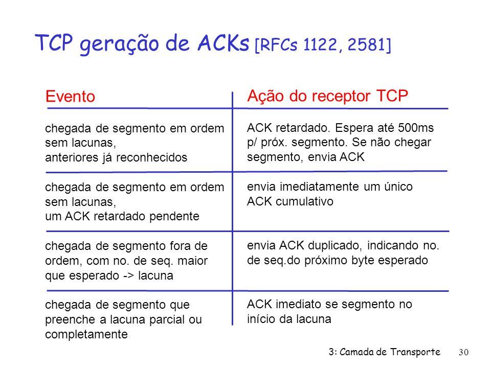 3: Camada de Transporte30 TCP geração de ACKs [RFCs 1122, 2581] Evento chegada de segmento em ordem sem lacunas, anteriores já reconhecidos chegada de segmento em ordem sem lacunas, um ACK retardado pendente chegada de segmento fora de ordem, com no.