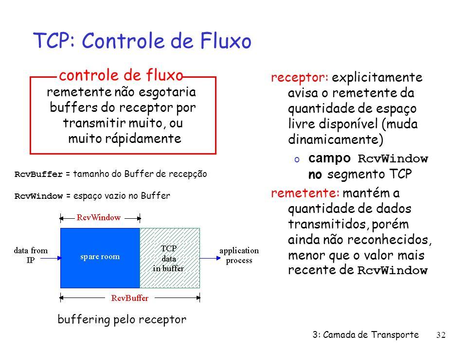 3: Camada de Transporte32 remetente não esgotaria buffers do receptor por transmitir muito, ou muito rápidamente controle de fluxo TCP: Controle de Fluxo receptor: explicitamente avisa o remetente da quantidade de espaço livre disponível (muda dinamicamente) o campo RcvWindow no segmento TCP remetente: mantém a quantidade de dados transmitidos, porém ainda não reconhecidos, menor que o valor mais recente de RcvWindow buffering pelo receptor RcvBuffer = tamanho do Buffer de recepção RcvWindow = espaço vazio no Buffer
