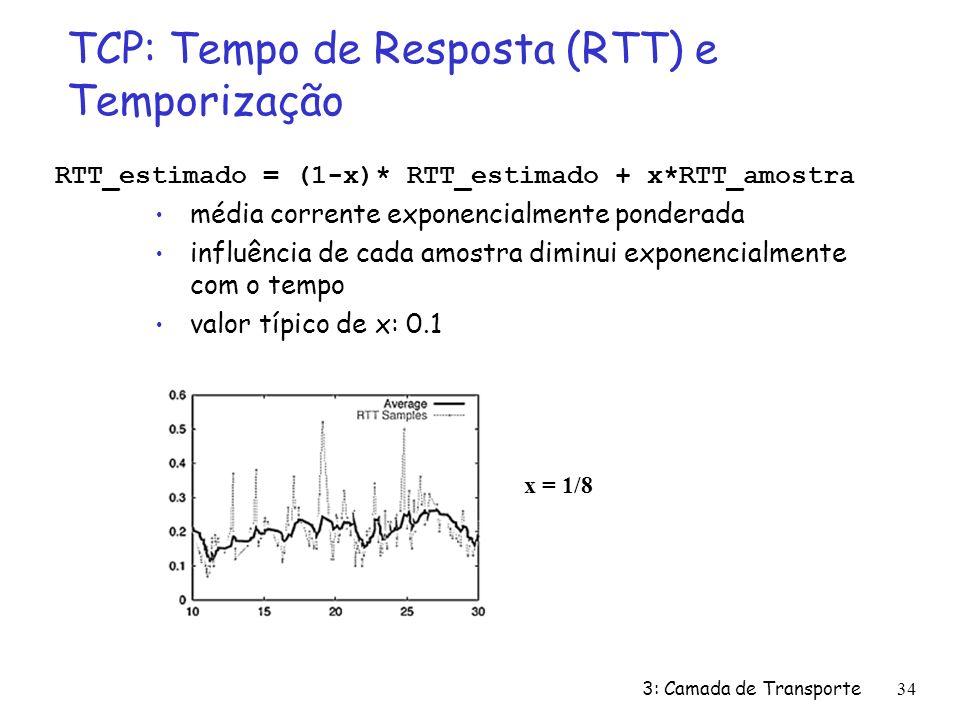 3: Camada de Transporte34 TCP: Tempo de Resposta (RTT) e Temporização RTT_estimado = (1-x)* RTT_estimado + x*RTT_amostra média corrente exponencialmente ponderada influência de cada amostra diminui exponencialmente com o tempo valor típico de x: 0.1 x = 1/8