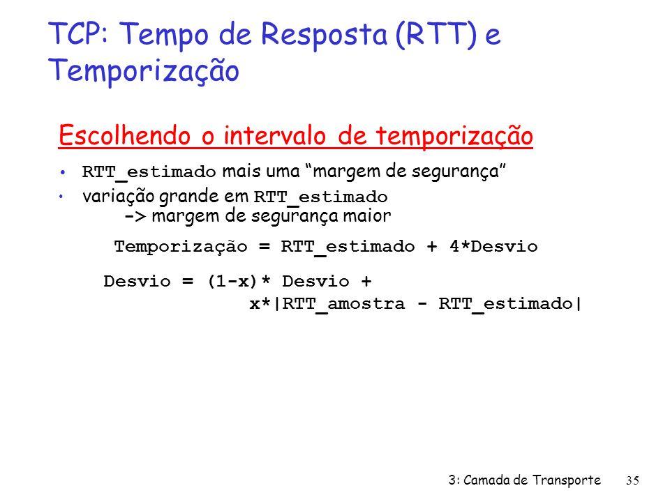 3: Camada de Transporte35 TCP: Tempo de Resposta (RTT) e Temporização Escolhendo o intervalo de temporização RTT_estimado mais uma margem de segurança variação grande em RTT_estimado -> margem de segurança maior Temporização = RTT_estimado + 4*Desvio Desvio = (1-x)* Desvio + x*|RTT_amostra - RTT_estimado|