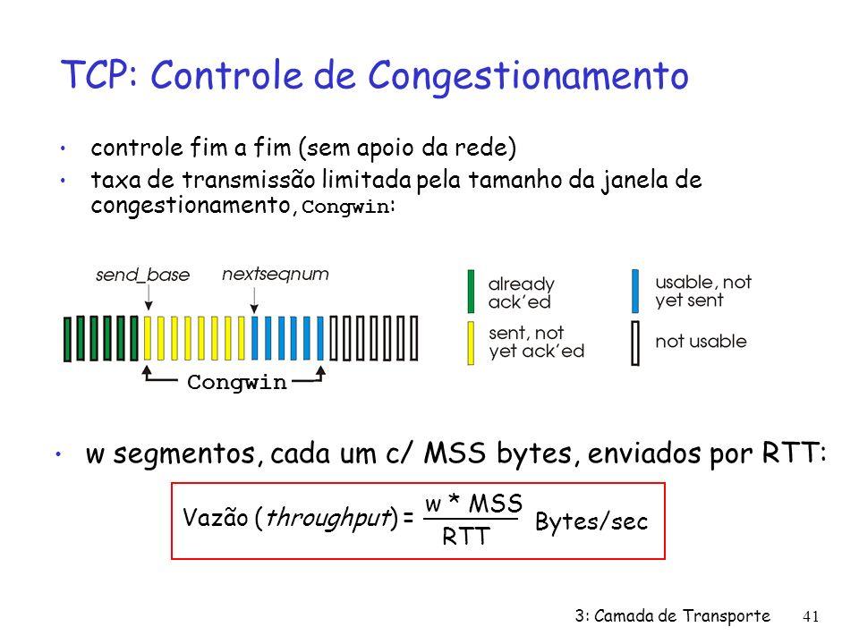 3: Camada de Transporte41 TCP: Controle de Congestionamento controle fim a fim (sem apoio da rede) taxa de transmissão limitada pela tamanho da janela de congestionamento, Congwin : w segmentos, cada um c/ MSS bytes, enviados por RTT: Vazão (throughput) = w * MSS RTT Bytes/sec Congwin
