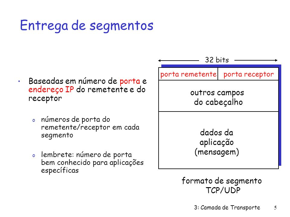 3: Camada de Transporte5 Entrega de segmentos Baseadas em número de porta e endereço IP do remetente e do receptor o números de porta do remetente/rec