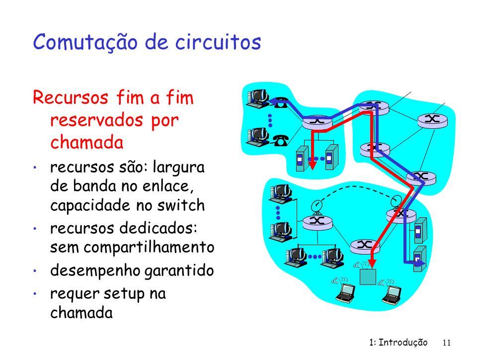 1: Introdução 11 Comutação de circuitos Recursos fim a fim reservados por chamada recursos são: largura de banda no enlace, capacidade no switch recur