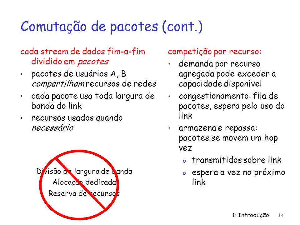 1: Introdução 14 Comutação de pacotes (cont.) cada stream de dados fim-a-fim dividido em pacotes pacotes de usuários A, B compartilham recursos de red
