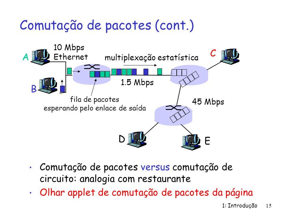 1: Introdução 15 Comutação de pacotes (cont.) Comutação de pacotes versus comutação de circuito: analogia com restaurante Olhar applet de comutação de