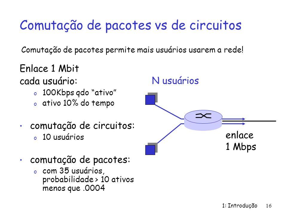 1: Introdução 16 Comutação de pacotes vs de circuitos Enlace 1 Mbit cada usuário: o 100Kbps qdo ativo o ativo 10% do tempo comutação de circuitos: o 1