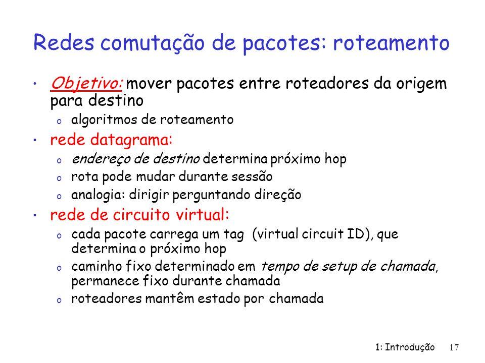 1: Introdução 17 Redes comutação de pacotes: roteamento Objetivo: mover pacotes entre roteadores da origem para destino o algoritmos de roteamento red