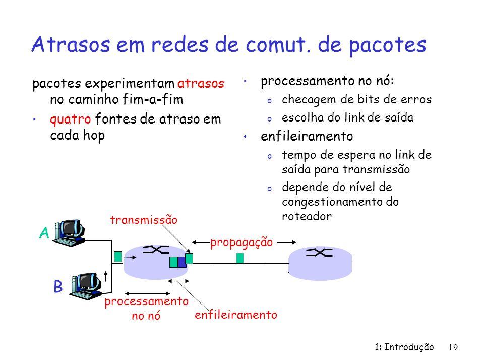 1: Introdução 19 Atrasos em redes de comut. de pacotes pacotes experimentam atrasos no caminho fim-a-fim quatro fontes de atraso em cada hop processam