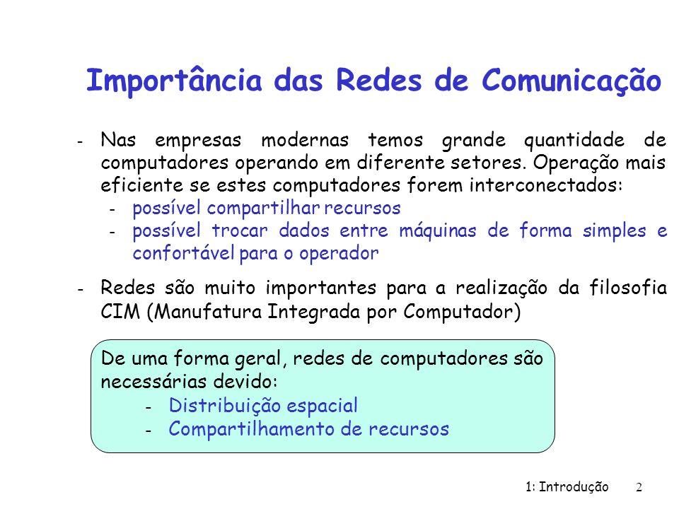 1: Introdução 3 Alcance das Redes de Comunicação LAN (Local Area Network) ou Rede Local Industrial : interconexão de computadores localizados em uma mesma sala ou em um mesmo prédio.