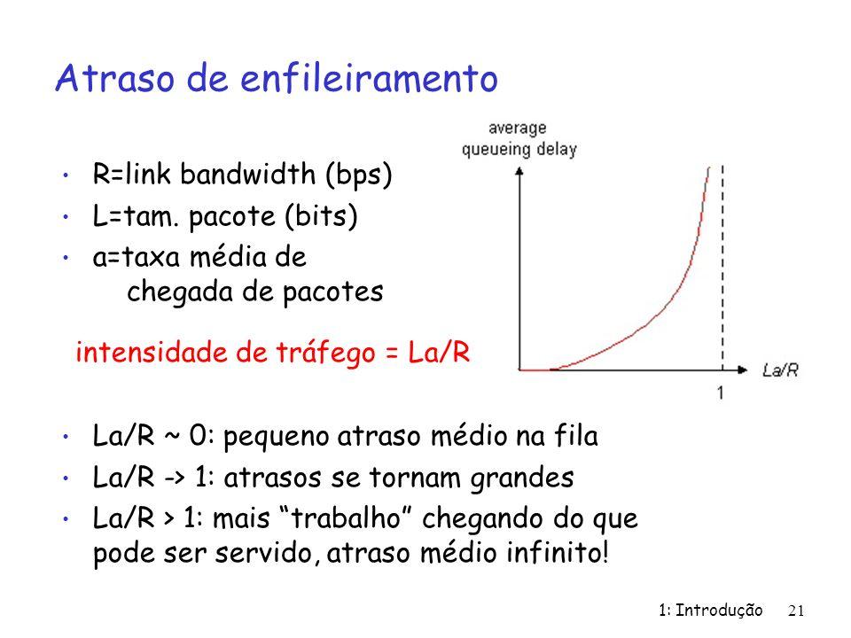 1: Introdução 21 Atraso de enfileiramento R=link bandwidth (bps) L=tam. pacote (bits) a=taxa média de chegada de pacotes intensidade de tráfego = La/R
