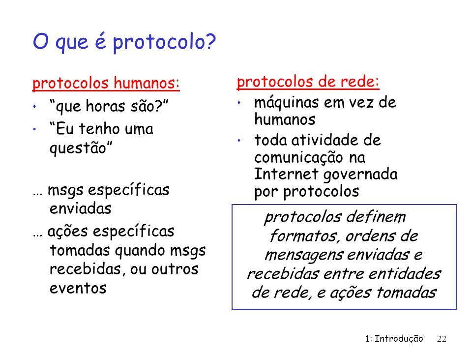 1: Introdução 22 O que é protocolo? protocolos humanos: que horas são? Eu tenho uma questão … msgs específicas enviadas … ações específicas tomadas qu