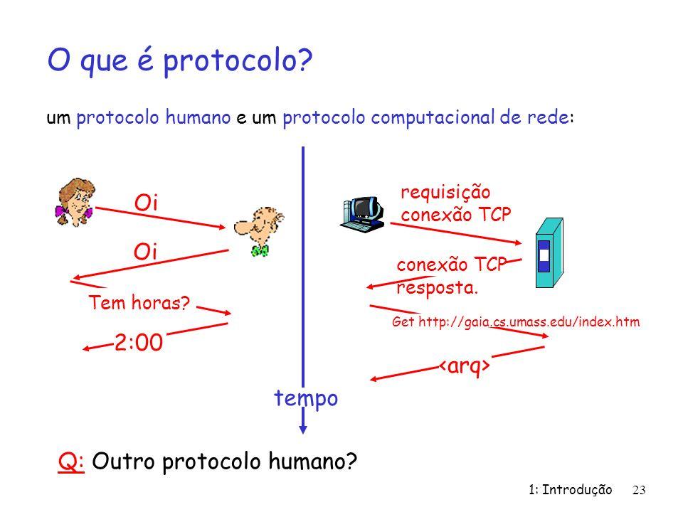 1: Introdução 23 O que é protocolo? um protocolo humano e um protocolo computacional de rede: Q: Outro protocolo humano? Oi Tem horas? 2:00 requisição