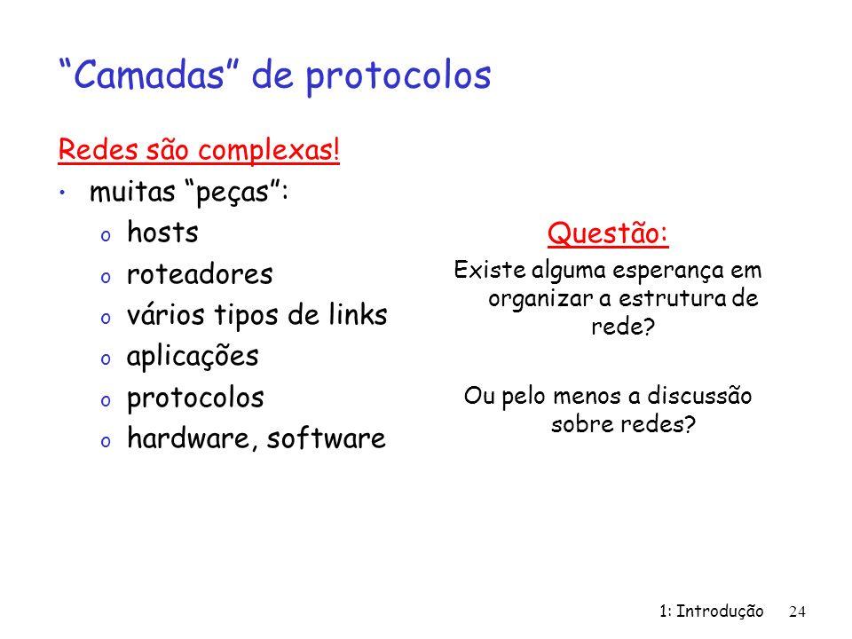 1: Introdução 24 Camadas de protocolos Redes são complexas! muitas peças: o hosts o roteadores o vários tipos de links o aplicações o protocolos o har