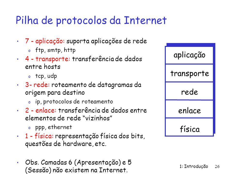 1: Introdução 26 Pilha de protocolos da Internet 7 - aplicação: suporta aplicações de rede o ftp, smtp, http 4 - transporte: transferência de dados en