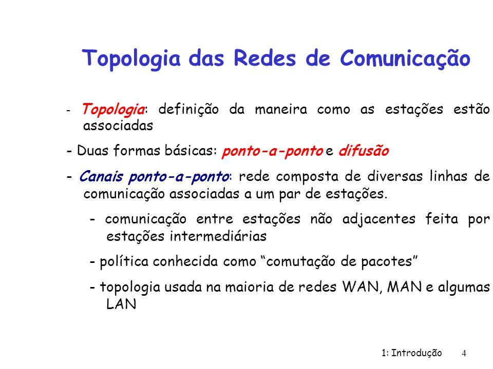 1: Introdução 4 Topologia das Redes de Comunicação - Topologia: definição da maneira como as estações estão associadas - Duas formas básicas: ponto-a-