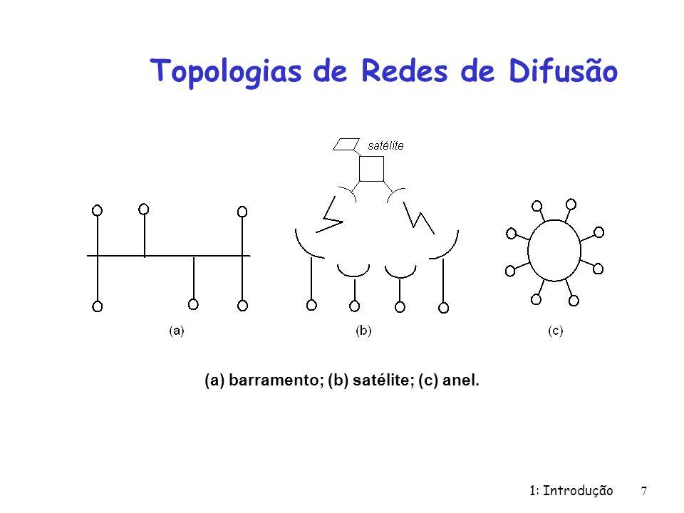1: Introdução 8 Estrutura de uma rede (ex.