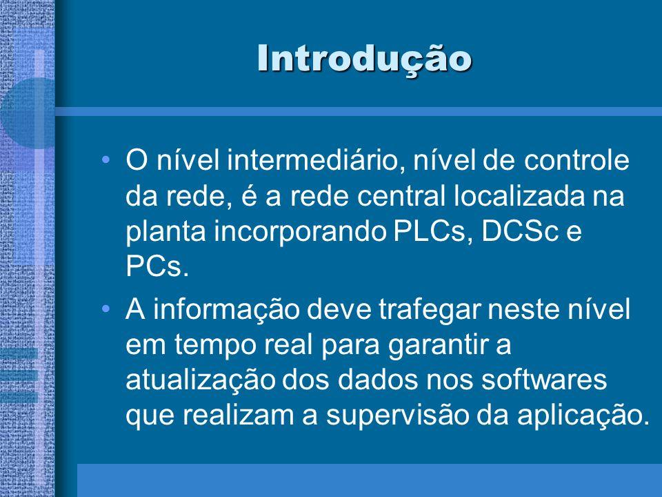 Introdução O nível intermediário, nível de controle da rede, é a rede central localizada na planta incorporando PLCs, DCSc e PCs. A informação deve tr