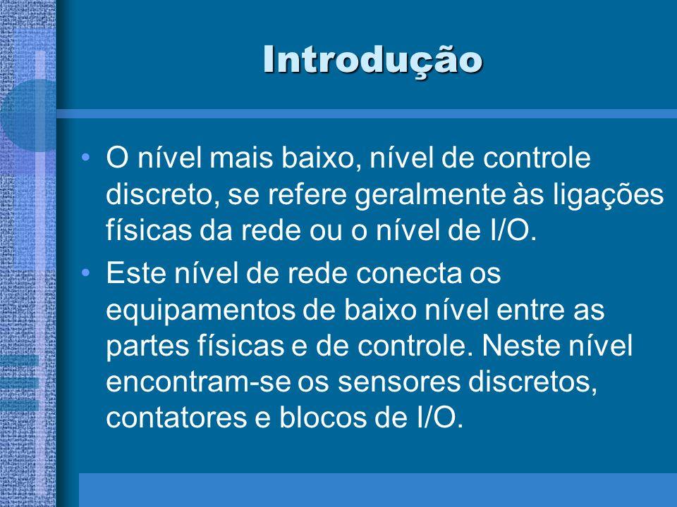 Introdução O nível mais baixo, nível de controle discreto, se refere geralmente às ligações físicas da rede ou o nível de I/O. Este nível de rede cone