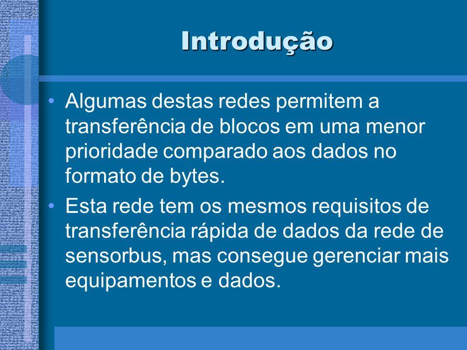 Introdução Algumas destas redes permitem a transferência de blocos em uma menor prioridade comparado aos dados no formato de bytes. Esta rede tem os m