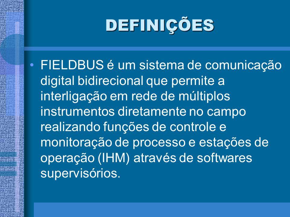 DEFINIÇÕES FIELDBUS é um sistema de comunicação digital bidirecional que permite a interligação em rede de múltiplos instrumentos diretamente no campo