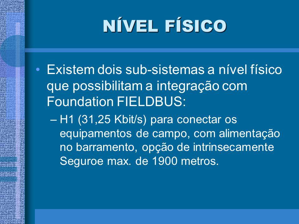 NÍVEL FÍSICO Existem dois sub-sistemas a nível físico que possibilitam a integração com Foundation FIELDBUS: –H1 (31,25 Kbit/s) para conectar os equip