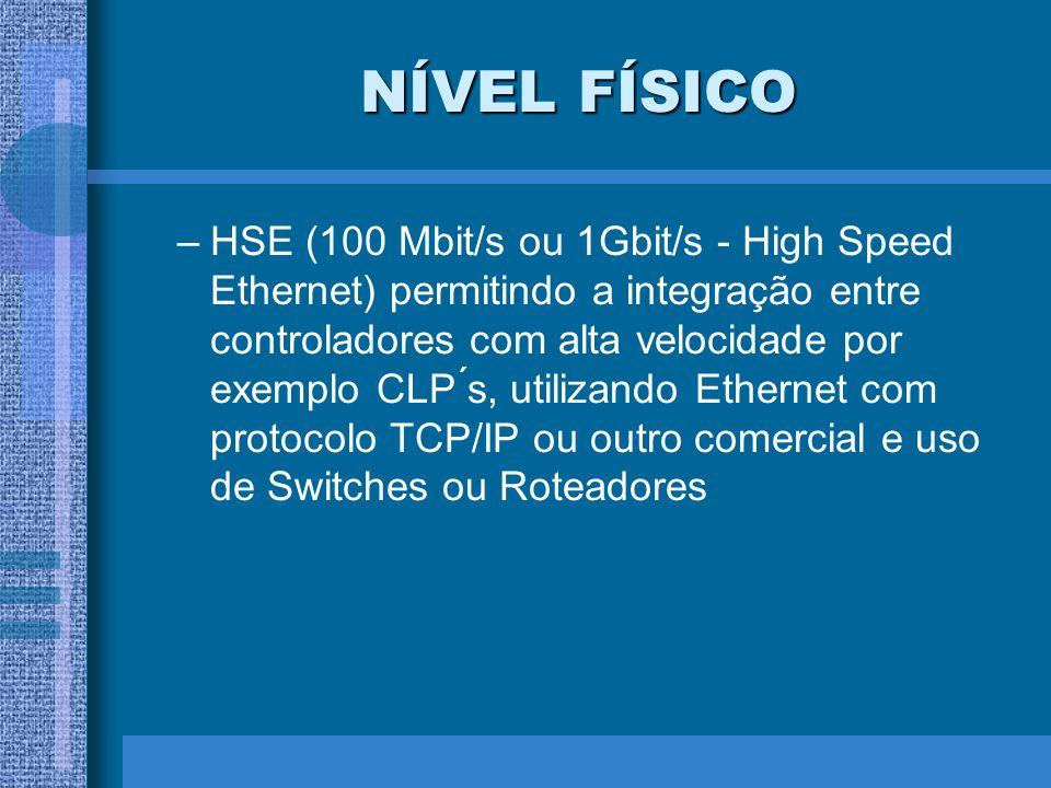 NÍVEL FÍSICO –HSE (100 Mbit/s ou 1Gbit/s - High Speed Ethernet) permitindo a integração entre controladores com alta velocidade por exemplo CLP ́s, ut