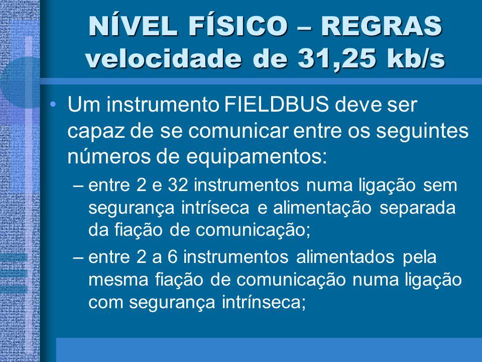 NÍVEL FÍSICO – REGRAS velocidade de 31,25 kb/s Um instrumento FIELDBUS deve ser capaz de se comunicar entre os seguintes números de equipamentos: –ent