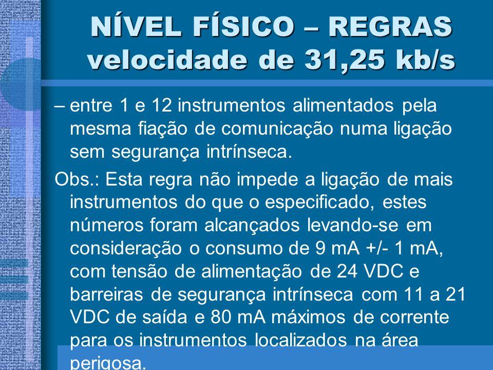 NÍVEL FÍSICO – REGRAS velocidade de 31,25 kb/s –entre 1 e 12 instrumentos alimentados pela mesma fiação de comunicação numa ligação sem segurança intr