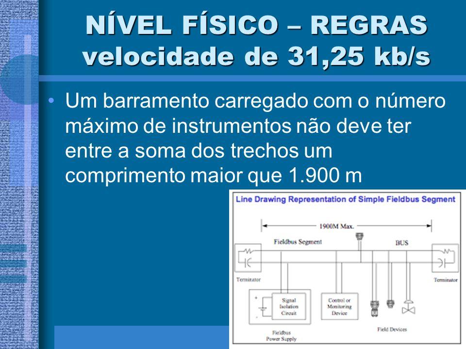 NÍVEL FÍSICO – REGRAS velocidade de 31,25 kb/s Um barramento carregado com o número máximo de instrumentos não deve ter entre a soma dos trechos um co