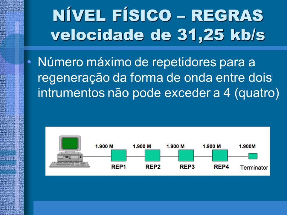 NÍVEL FÍSICO – REGRAS velocidade de 31,25 kb/s Número máximo de repetidores para a regeneração da forma de onda entre dois intrumentos não pode excede
