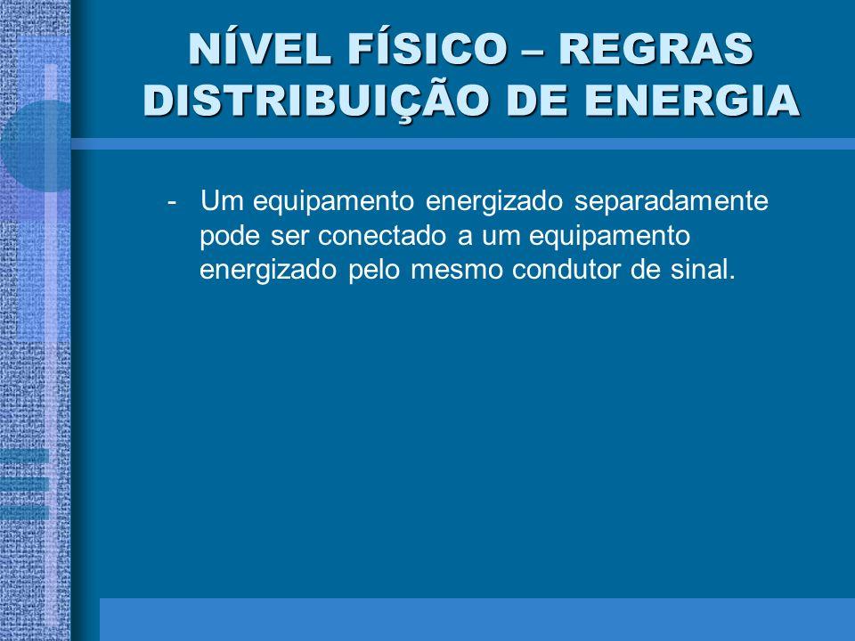 NÍVEL FÍSICO – REGRAS DISTRIBUIÇÃO DE ENERGIA - Um equipamento energizado separadamente pode ser conectado a um equipamento energizado pelo mesmo cond