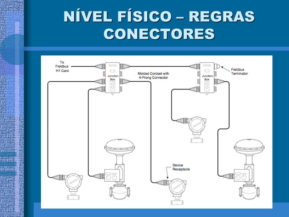 NÍVEL FÍSICO – REGRAS CONECTORES
