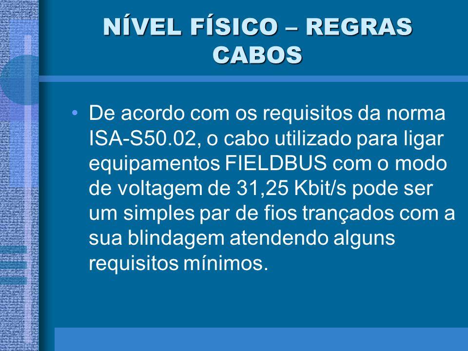 NÍVEL FÍSICO – REGRAS CABOS De acordo com os requisitos da norma ISA-S50.02, o cabo utilizado para ligar equipamentos FIELDBUS com o modo de voltagem