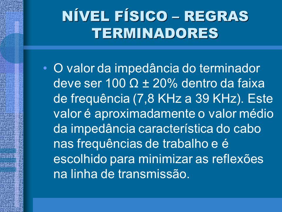 NÍVEL FÍSICO – REGRAS TERMINADORES O valor da impedância do terminador deve ser 100 Ω ± 20% dentro da faixa de frequência (7,8 KHz a 39 KHz). Este val