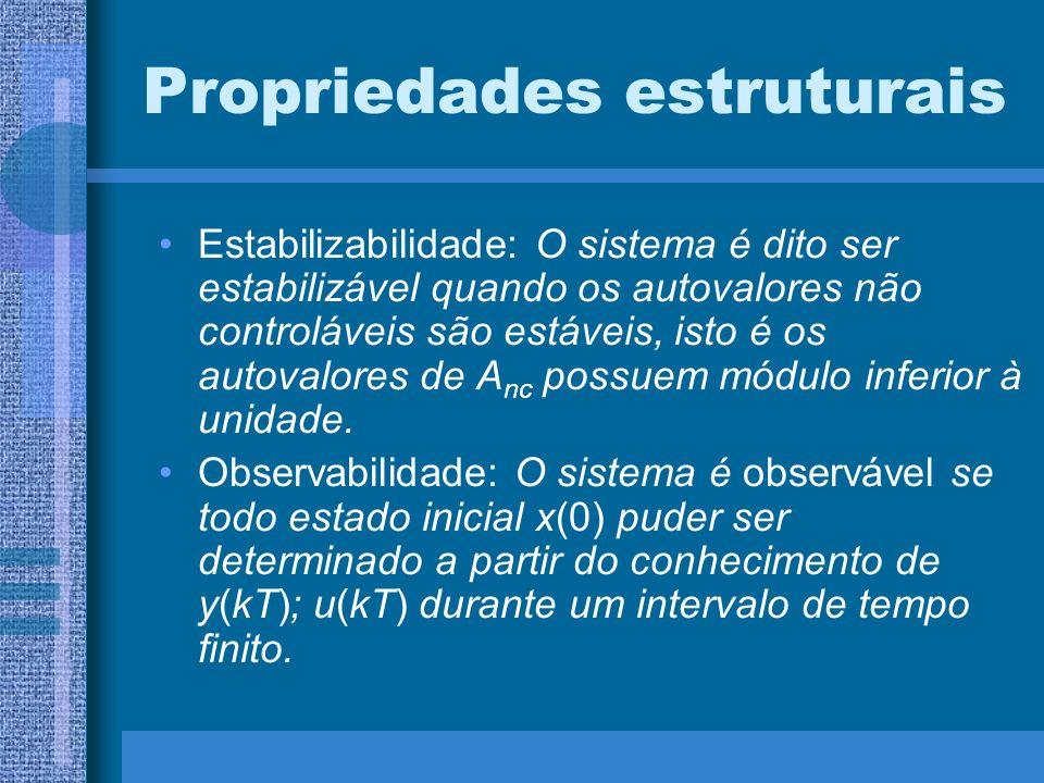Propriedades estruturais Estabilizabilidade: O sistema é dito ser estabilizável quando os autovalores não controláveis são estáveis, isto é os autoval