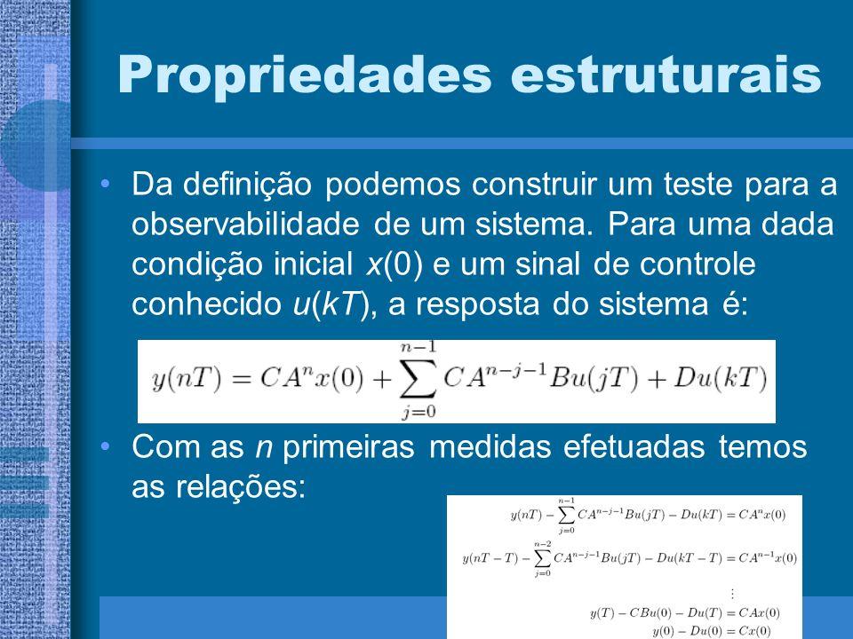 Propriedades estruturais Da definição podemos construir um teste para a observabilidade de um sistema. Para uma dada condição inicial x(0) e um sinal