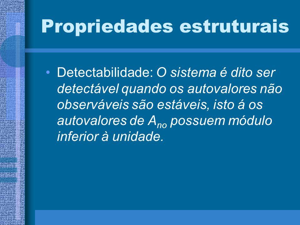 Propriedades estruturais Detectabilidade: O sistema é dito ser detectável quando os autovalores não observáveis são estáveis, isto á os autovalores de