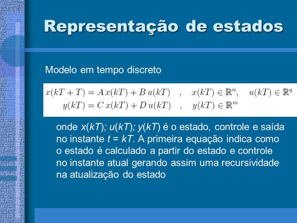 Representação de estados Modelo em tempo discreto onde x(kT); u(kT); y(kT) é o estado, controle e saída no instante t = kT. A primeira equação indica