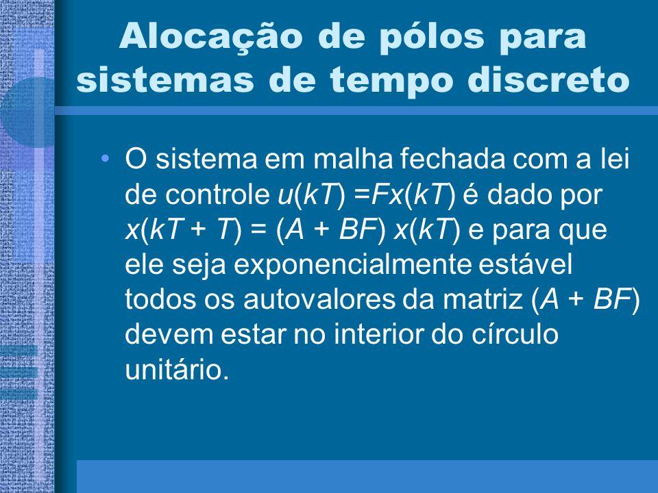Alocação de pólos para sistemas de tempo discreto O sistema em malha fechada com a lei de controle u(kT) =Fx(kT) é dado por x(kT + T) = (A + BF) x(kT)