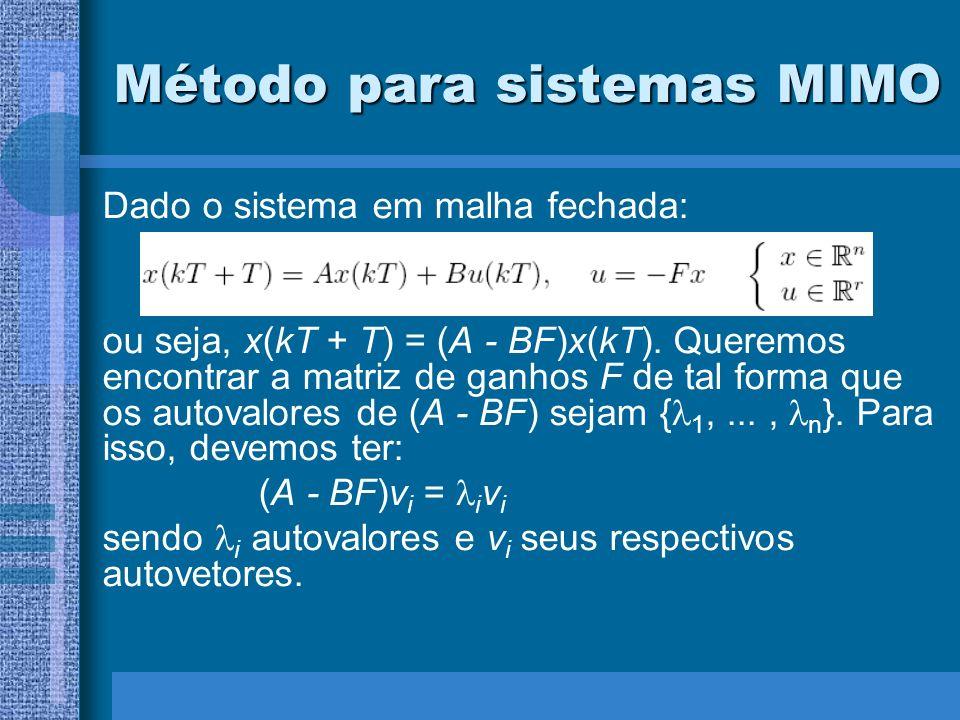 Método para sistemas MIMO Dado o sistema em malha fechada: ou seja, x(kT + T) = (A - BF)x(kT). Queremos encontrar a matriz de ganhos F de tal forma qu