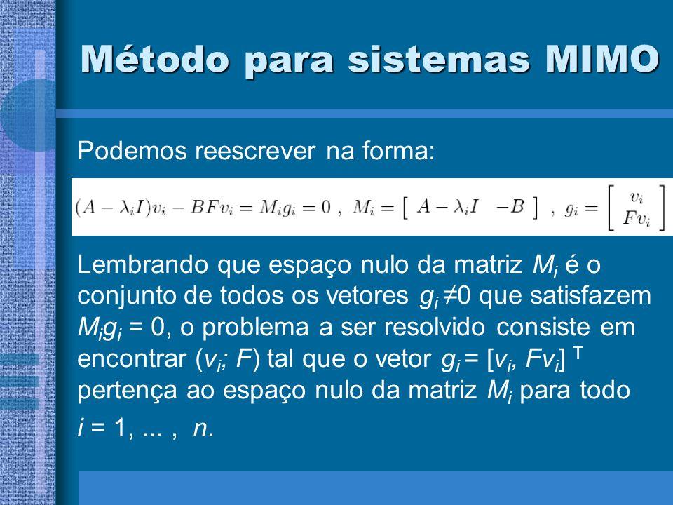 Método para sistemas MIMO Podemos reescrever na forma: Lembrando que espaço nulo da matriz M i é o conjunto de todos os vetores g i0 que satisfazem M