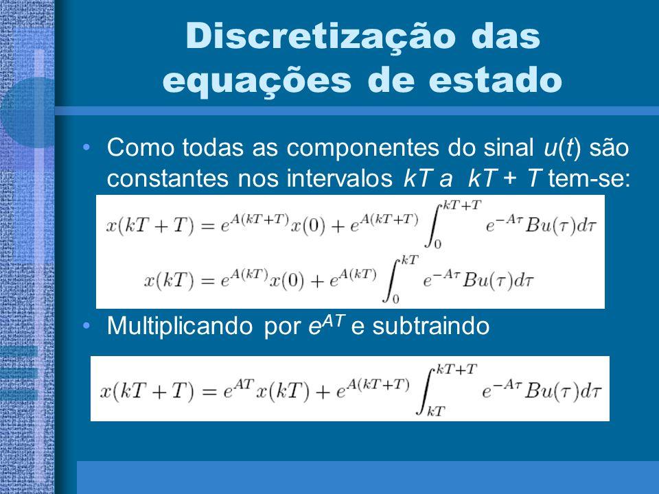 Discretização das equações de estado Como todas as componentes do sinal u(t) são constantes nos intervalos kT a kT + T tem-se: Multiplicando por e AT