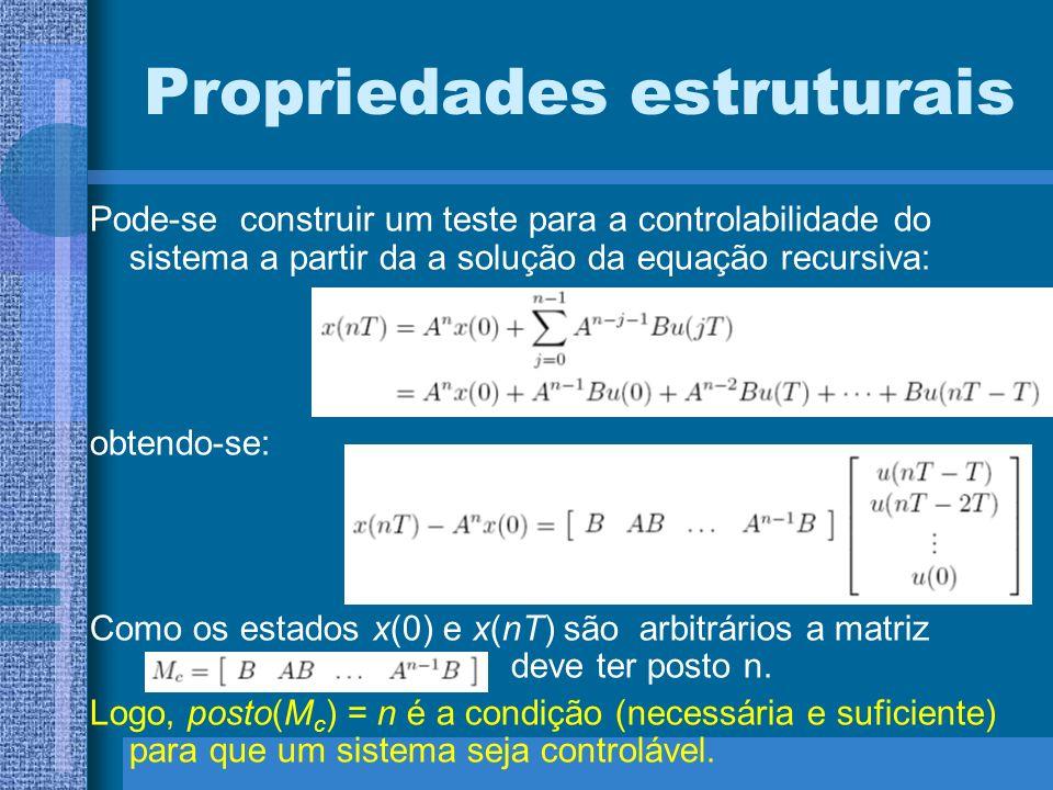 Propriedades estruturais Pode-se construir um teste para a controlabilidade do sistema a partir da a solução da equação recursiva: obtendo-se: Como os