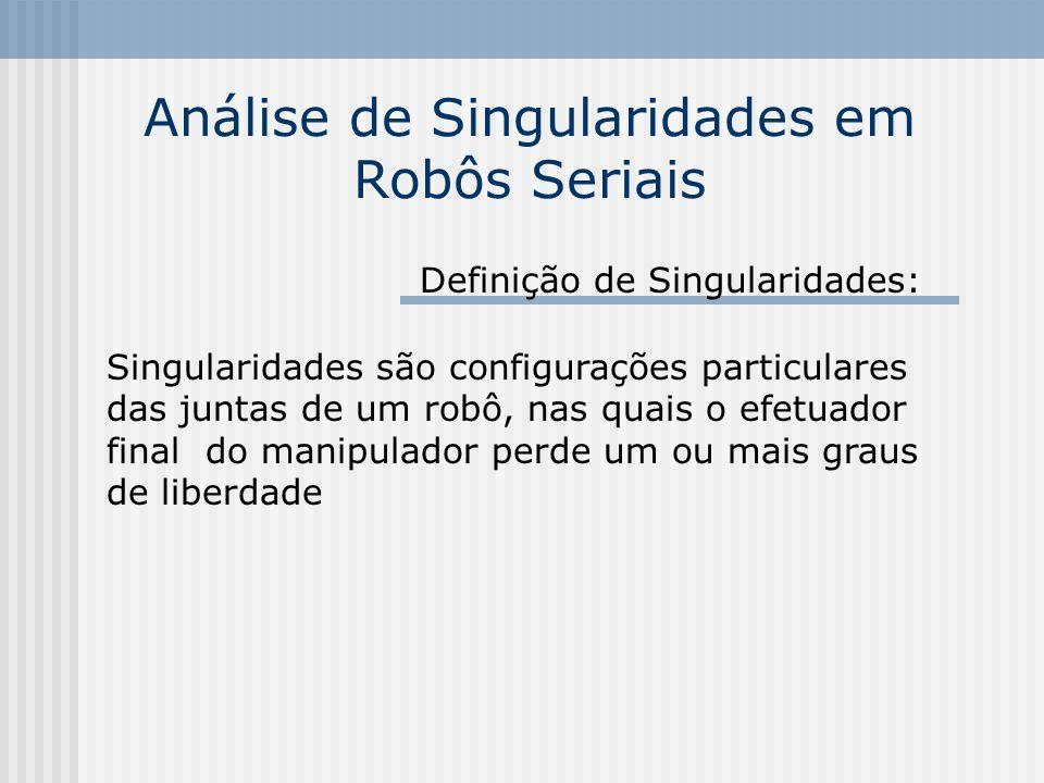 -Singularidades de limite do espaço de trabalho -Singularidades internas ao espaço de trabalho (+ críticas) Tipos de Singularidades