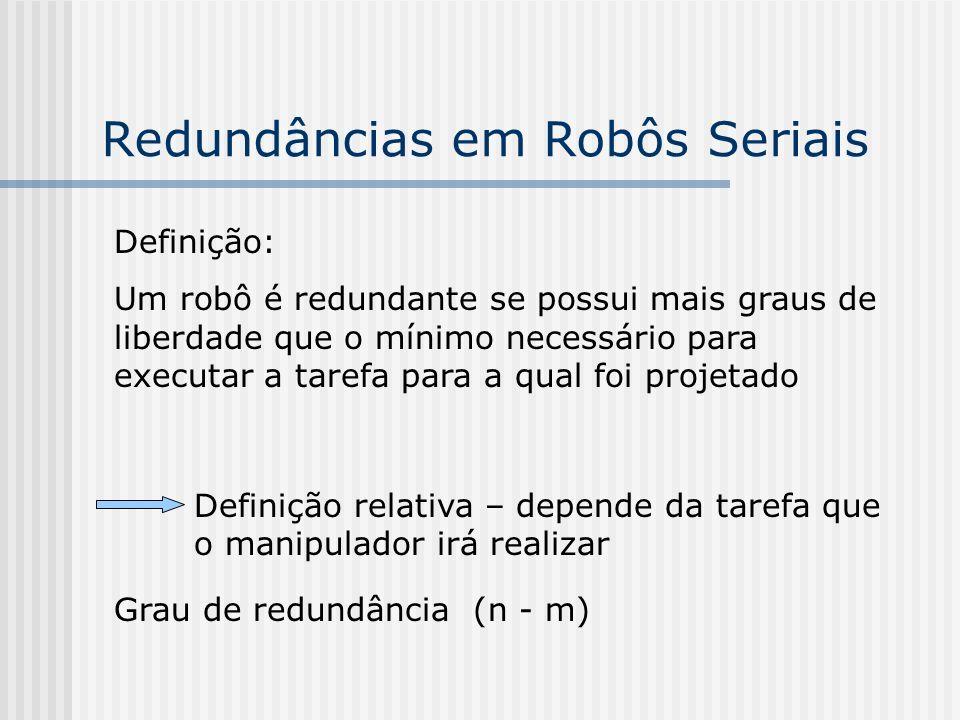 -Robôs espaciais -Robôs que operam em espaços confinados -Robôs humanóides Quando são necessários?